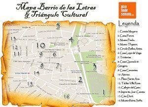 Pergamino Mapa Barrio de las Letras