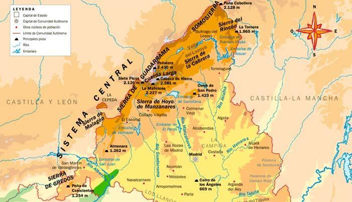 Sistema central de Madrid
